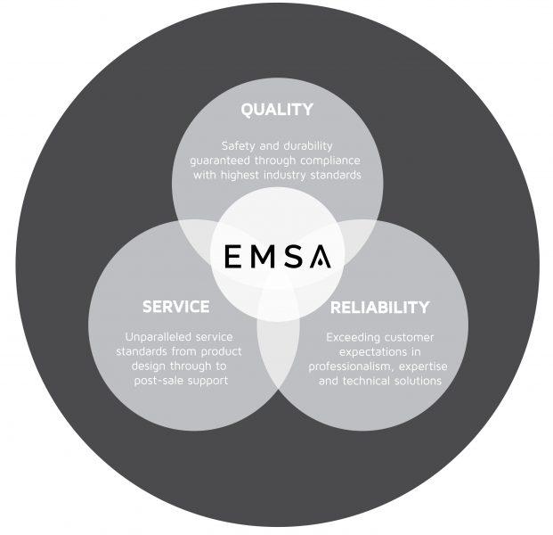 emsa-core-element-06-06-01-01